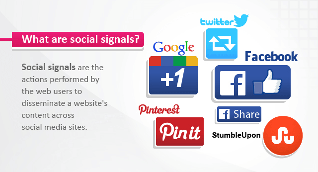 infographic-social-signals-influence-seo