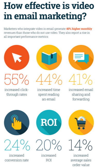 How-Effective-Is-Video-In-Email-marketing